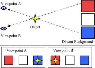 Parallax_Example