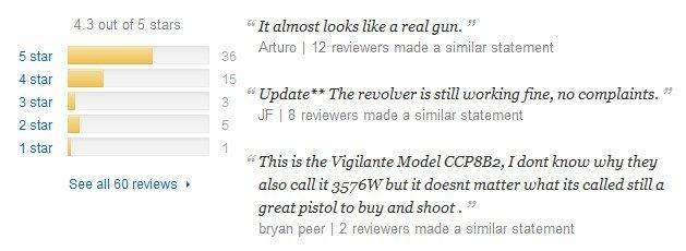 Crosman CCP8B2 Vigilante User Reviews & Ratings
