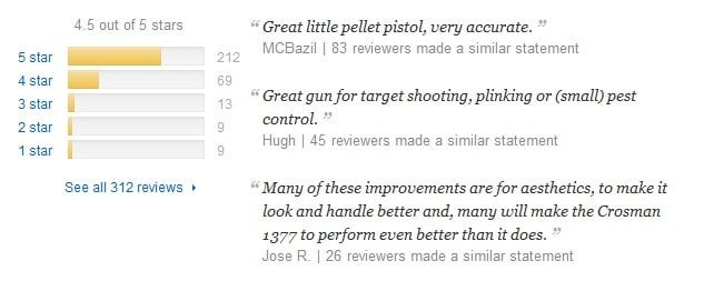 Crosman American Classic 1377C User Reviews & Ratings