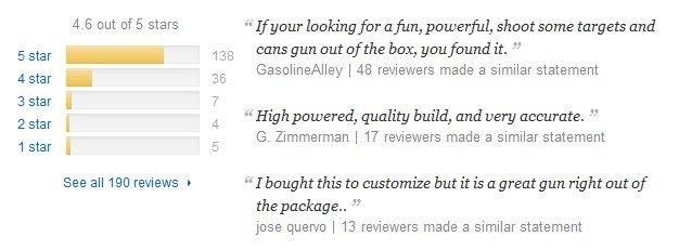 Crosman 2240 CO2 Pistol User Reviews & Ratings